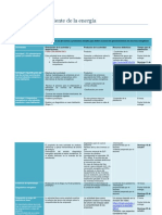 PPD_Unidad _U1_AUEE.pdf