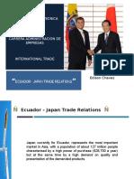Analisis de La Balanza Comercial
