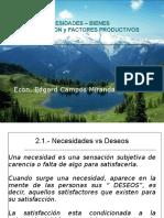 Cap II.- Necesidades - Bienes - Produccion y Factores Productivos (1)
