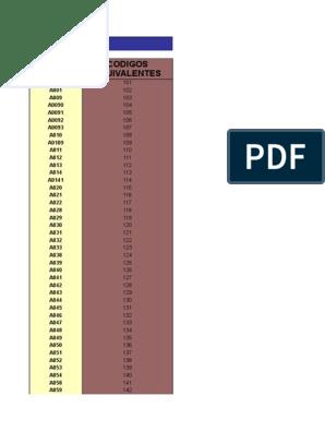 Código icd10 para agrandamiento de la próstata
