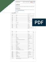 ASAP Utilities for Excel - Excel Shortcuts - A List of Excel's Shortcut Keys - Excel Tips