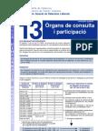 Organització en PRL (2) 17_10_07