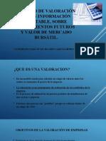 Metodo de Valoracion Segun Informacion Contable