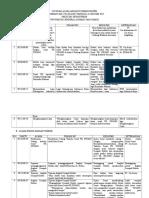 Susunan Acara Sumpah Dokter 31 Januari 2015 (2)(1)