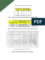 Monograma de Pavimento Rigido y Espesores de Carpeta Asfaltica