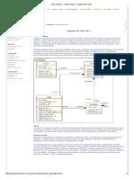 Sparx Systems - Tutorial UML 2 - Diagrama de Clase