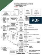 7-traectorie-flux-proiectare.pdf