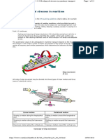 Container Handbook Sect_02-03-03 - Marine Transport g Loads