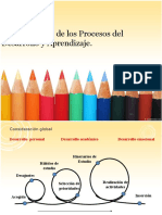 Características de los Procesos del desarollo y aprendizaje  tutores.pptx