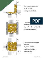 7 Compressibilità Consolidazione G