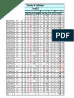 20151211_1161_Processos+de+Conformação+-+Notas+2015-2
