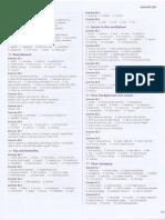 Training & Development Vocabulary