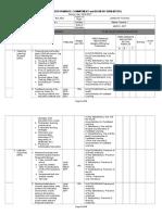 Ipcrf Final Copy (1)