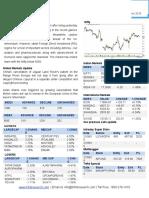 Equity Market Trend 22 June