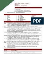 Unit 3 Linear Functions Unit Plan TUHSD