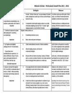 melanie urichuk professional growth plan 2015 - 2016