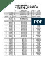 2DO SIMULACRO NACIONAL RM 2016._RANKING ESPECIALIDAD.pdf