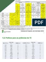 p.10-15 - FT 2015.2