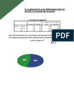 Resultados de La Encuesta a 50 Personas Que Se Realizo en La Ciudad de Huacho