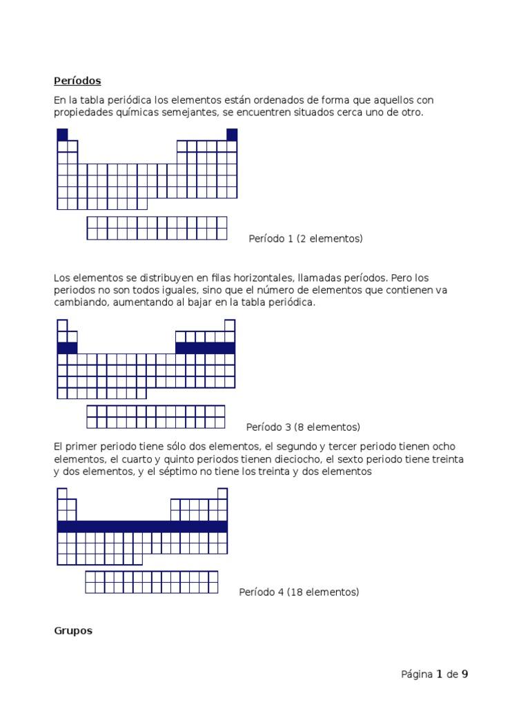 Tabla periodica ejemplos y ejercicios urtaz Image collections