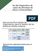 Resultados Del Diagnostico de Los Municipios Del PIPGIR Toluca