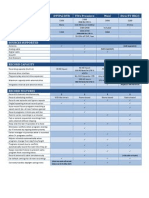 Comparison Chart Brief