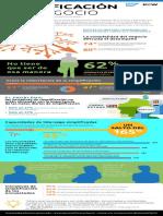 SAP Simplificacion de Negocio