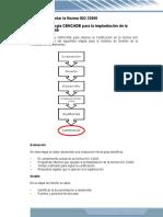 5 Cómo Implantar La Norma ISO 22000