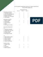 Daftar Mapel TKJ
