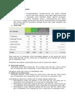 Analisis Kinerja Keuangan Ultra Jaya