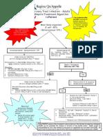 UTI Algorithm-inpatient RQHR.pdf