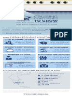 Contribution Cruise Tourism to Economies of Europe 2015 - Greece