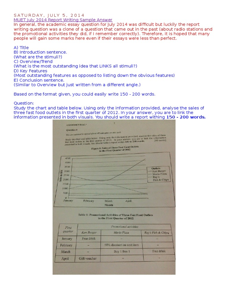 Writing Educational Technology Essays Circuit Symbols Class Ideas 8th Grade Mindmap Galaxy
