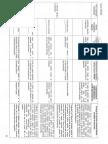YSQ-Descriere Scheme, Copyng Si Recomandari