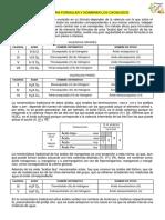 Oxoacidos_formulacion y Nomenclatura