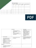 Cronograma de Actividades Del Plan de Seguridad e Higiene Laboral