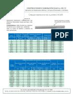 CABLES acsr coeficientes.pdf