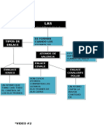 Mapas Conceptuales Enlaces Quimicos