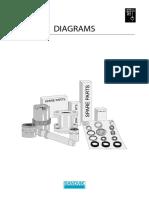 Sistema hidraulico perforadora DX 800 sandvik