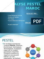 Analyse Pestel Maroc
