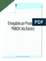 Curso PMI - Entregables Por Proceso