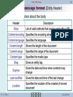 Web-Technology 22.pdf