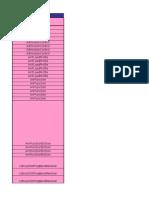 306712824 LTE RAN Parameters Ericsson Samsung