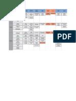 Retail P Model.docx