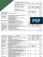 TCCP Section 105 Summary