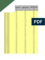 Calcolo Indici Comfort Termoigrometrico PMV Adattivo Givoni