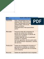 Documeto para estudiar EFI-EFE en la organización.doc