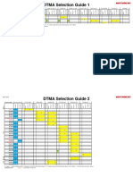 Dtm a Selection Guide 20150105