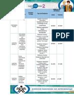 Cronograma de Aprendizaje - English dot Works 2.pdf