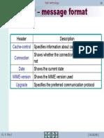 Web Technology 19-HTTP – message format